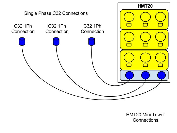1 phase PDU connection - 11KW