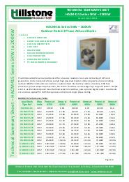 HACM415-5KW-200KW